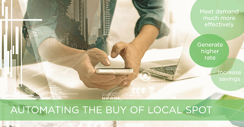 Automating-the-Buy-of-Local-Spot