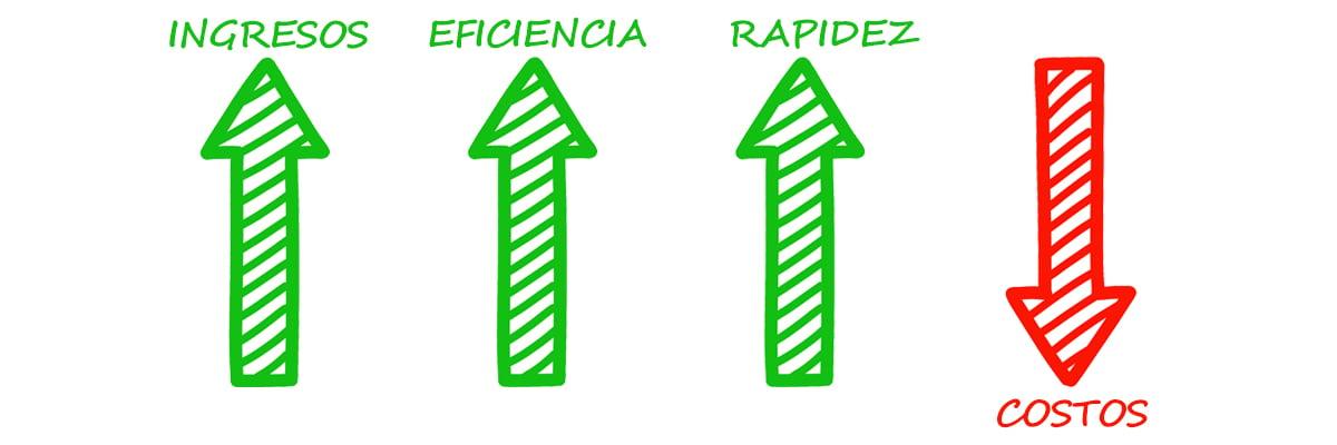 Revenue-Management-Equation-ES